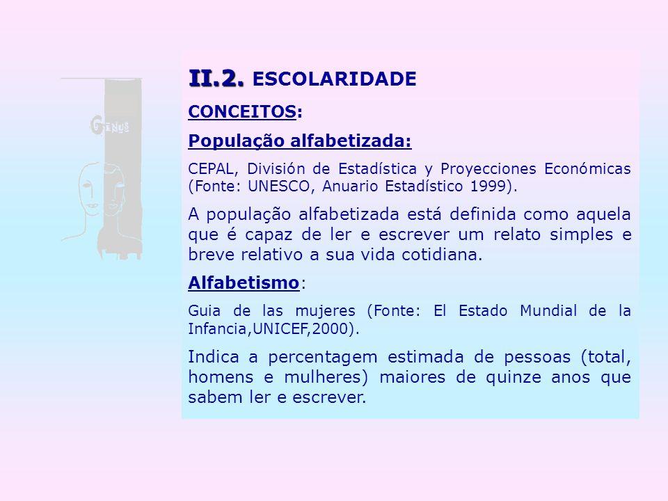 II.2. II.2. ESCOLARIDADE CONCEITOS: População alfabetizada: CEPAL, División de Estadística y Proyecciones Económicas (Fonte: UNESCO, Anuario Estadísti