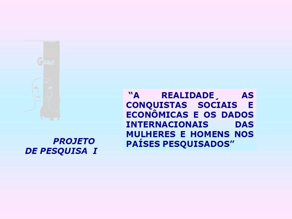 PROJETO DE PESQUISA I A REALIDADE¸ AS CONQUISTAS SOCIAIS E ECONÔMICAS E OS DADOS INTERNACIONAIS DAS MULHERES E HOMENS NOS PAÍSES PESQUISADOS