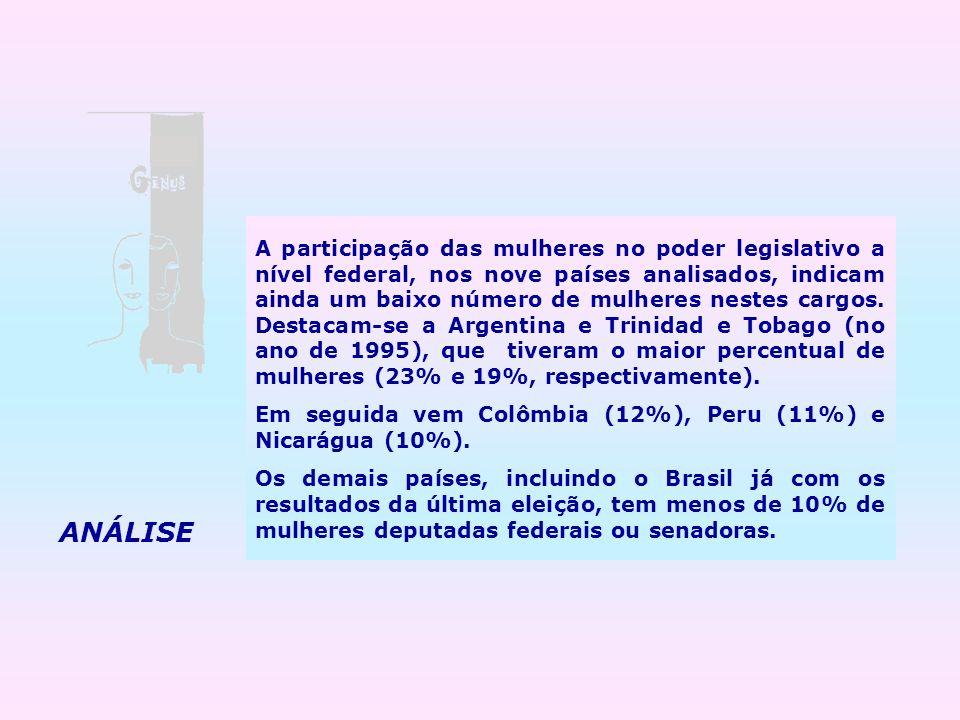 A participação das mulheres no poder legislativo a nível federal, nos nove países analisados, indicam ainda um baixo número de mulheres nestes cargos.