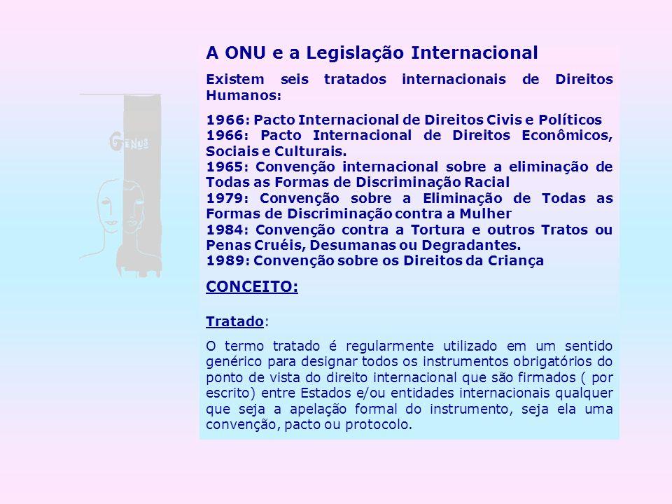 A ONU e a Legislação Internacional Existem seis tratados internacionais de Direitos Humanos: 1966: Pacto Internacional de Direitos Civis e Políticos 1