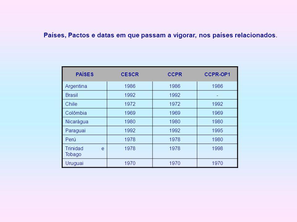 Países, Pactos e datas em que passam a vigorar, nos países relacionados. PAÍSESCESCRCCPRCCPR-OP1 Argentina1986 Brasil1992 - Chile1972 1992 Colômbia196