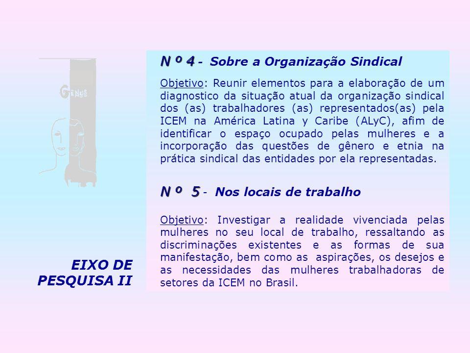 EIXO DE PESQUISA II N º 4 N º 4 - Sobre a Organização Sindical Objetivo: Reunir elementos para a elaboração de um diagnostico da situação atual da org