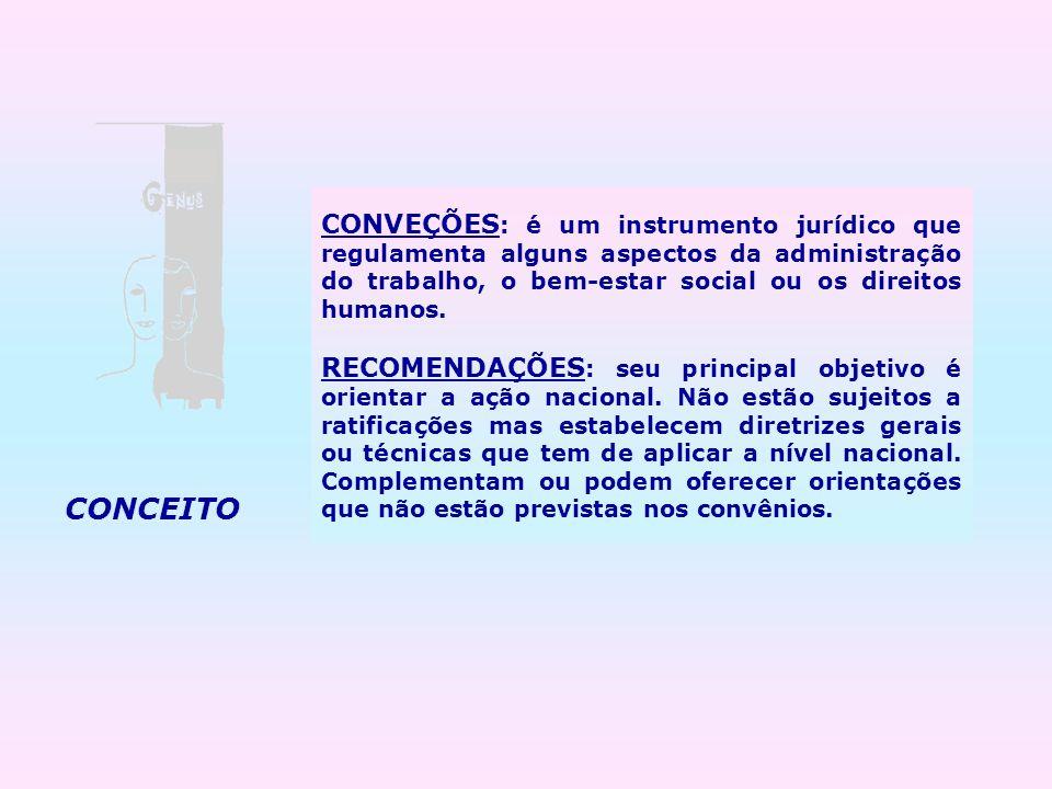 CONVEÇÕES : é um instrumento jurídico que regulamenta alguns aspectos da administração do trabalho, o bem-estar social ou os direitos humanos. RECOMEN