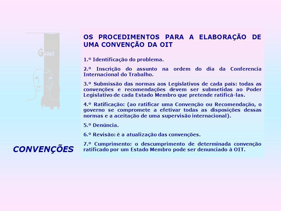 OS PROCEDIMENTOS PARA A ELABORAÇÃO DE UMA CONVENÇÃO DA OIT 1.º Identificação do problema. 2.º Inscrição do assunto na ordem do dia da Conferencia Inte