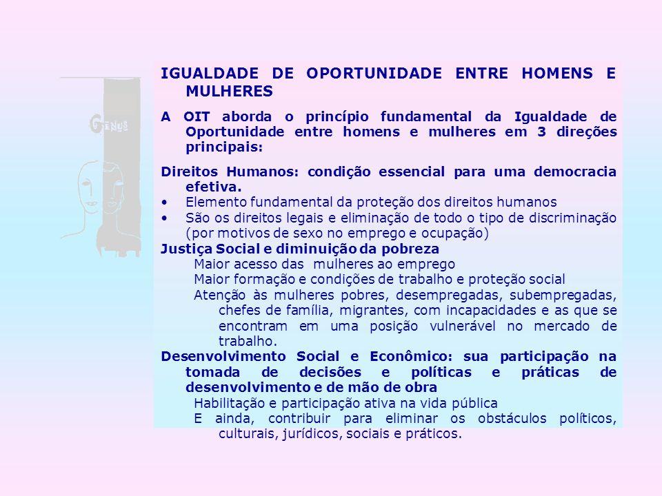 IGUALDADE DE OPORTUNIDADE ENTRE HOMENS E MULHERES A OIT aborda o princípio fundamental da Igualdade de Oportunidade entre homens e mulheres em 3 direç