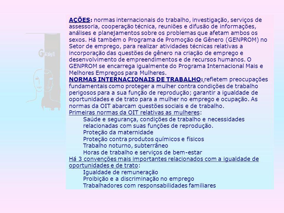 AÇÕES: normas internacionais do trabalho, investigação, serviços de assessoria, cooperação técnica, reuniões e difusão de informações, análises e plan