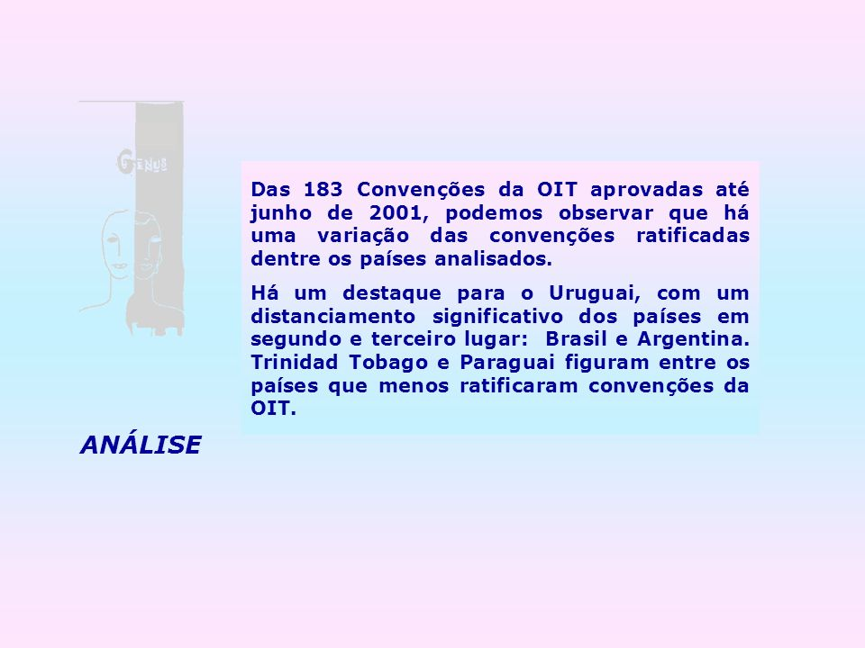 Das 183 Convenções da OIT aprovadas até junho de 2001, podemos observar que há uma variação das convenções ratificadas dentre os países analisados. Há