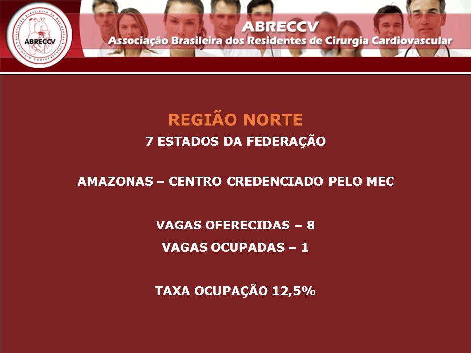 REGIÃO NORTE 7 ESTADOS DA FEDERAÇÃO AMAZONAS – CENTRO CREDENCIADO PELO MEC VAGAS OFERECIDAS – 8 VAGAS OCUPADAS – 1 TAXA OCUPAÇÃO 12,5%