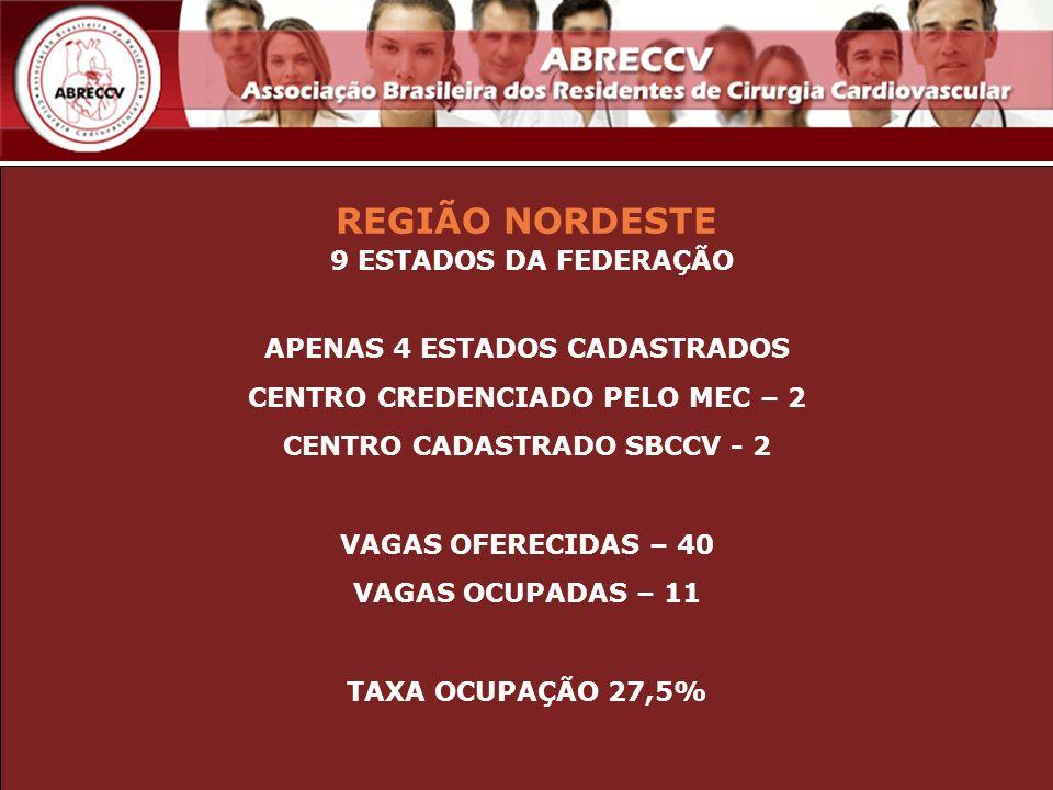 REGIÃO NORDESTE 9 ESTADOS DA FEDERAÇÃO APENAS 4 ESTADOS CADASTRADOS CENTRO CREDENCIADO PELO MEC – 2 CENTRO CADASTRADO SBCCV - 2 VAGAS OFERECIDAS – 40