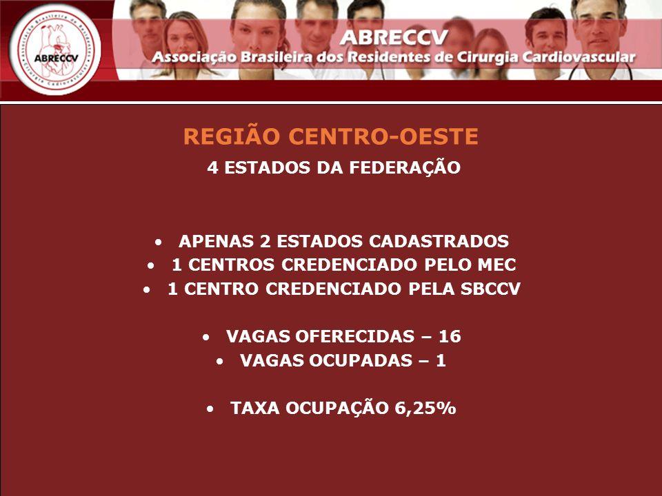 REGIÃO CENTRO-OESTE 4 ESTADOS DA FEDERAÇÃO APENAS 2 ESTADOS CADASTRADOS 1 CENTROS CREDENCIADO PELO MEC 1 CENTRO CREDENCIADO PELA SBCCV VAGAS OFERECIDA