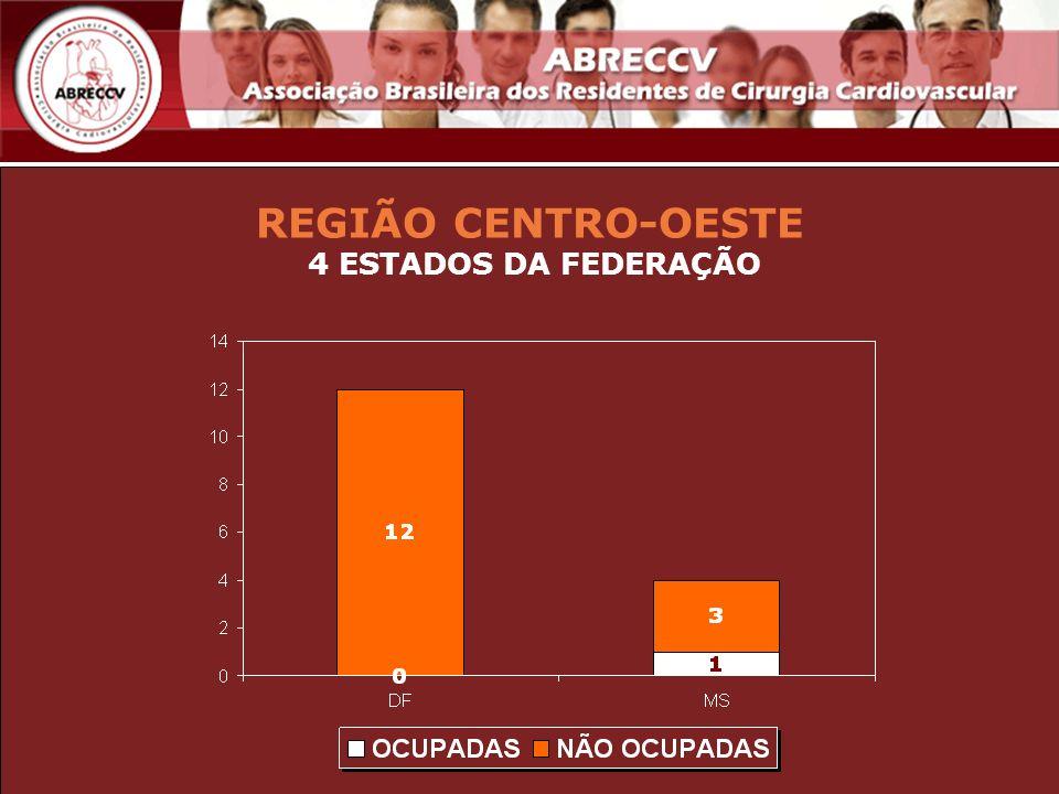 REGIÃO CENTRO-OESTE 4 ESTADOS DA FEDERAÇÃO