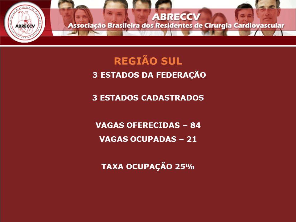 REGIÃO SUL 3 ESTADOS DA FEDERAÇÃO 3 ESTADOS CADASTRADOS VAGAS OFERECIDAS – 84 VAGAS OCUPADAS – 21 TAXA OCUPAÇÃO 25%