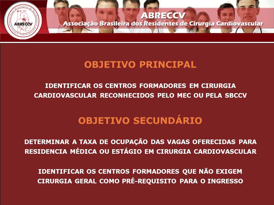 OBJETIVO PRINCIPAL IDENTIFICAR OS CENTROS FORMADORES EM CIRURGIA CARDIOVASCULAR RECONHECIDOS PELO MEC OU PELA SBCCV OBJETIVO SECUNDÁRIO DETERMINAR A T