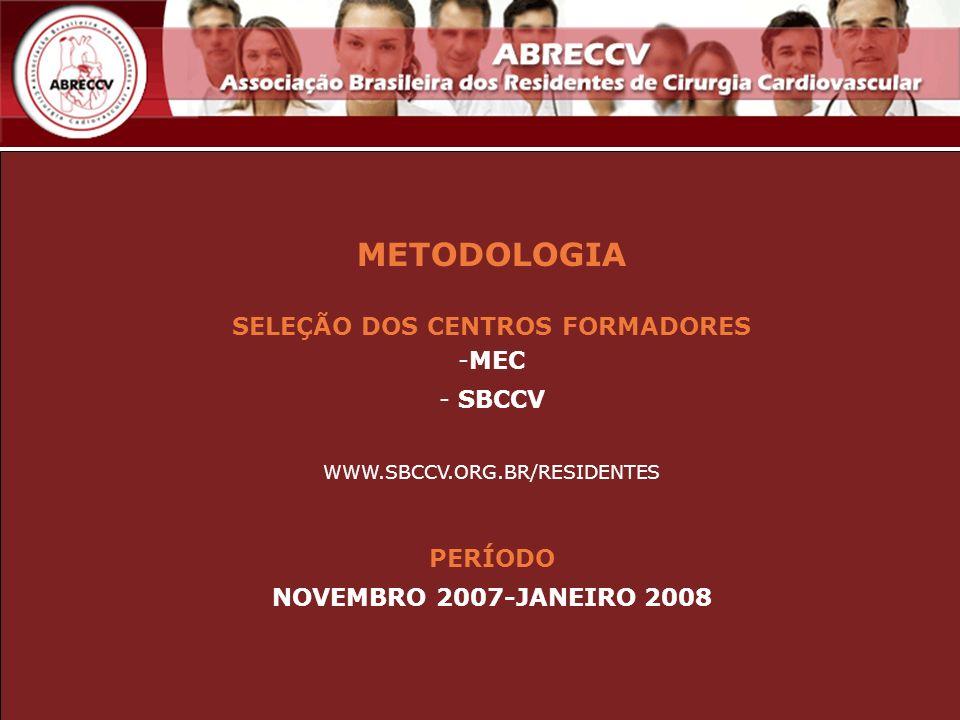 METODOLOGIA SELEÇÃO DOS CENTROS FORMADORES -MEC - SBCCV WWW.SBCCV.ORG.BR/RESIDENTES PERÍODO NOVEMBRO 2007-JANEIRO 2008
