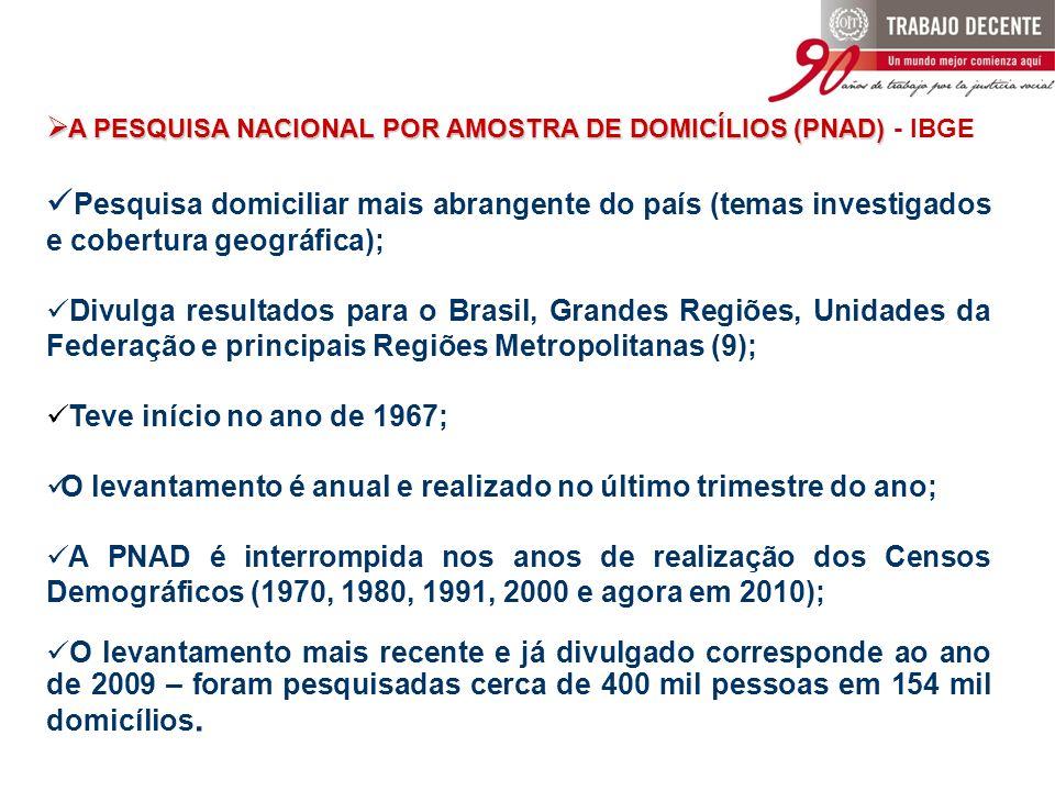 Redução da carga de dependência demográfica A razão de dependência total brasileira que já reduziu de 73,2% em 1980 para 54,4% em 2000 e para 47,2% em 2009, será de aproximadamente 43,5% em 2030, ou seja, para cada 100 brasileiros em idade ativa existirão cerca de 44 crianças e idosos.