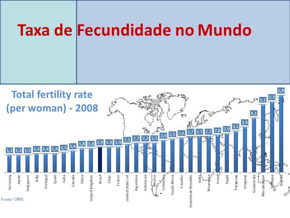 Taxa de Analfabetismo no Mundo Fonte: Unesco