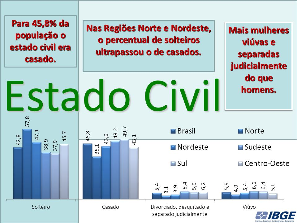 MUDANÇAS NA DINÂMICA DEMOGRÁFICA E AS REPERCUSSÕES NO MERCADO DE TRABALHO