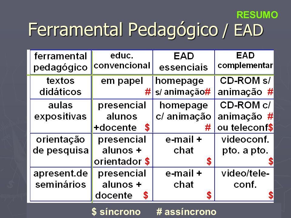 Ferramental Pedagógico / EAD RESUMO $ síncrono # assíncrono