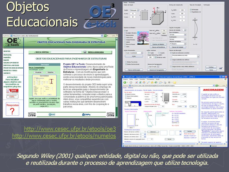Objetos Educacionais Segundo Wiley (2001) qualquer entidade, digital ou não, que pode ser utilizada e reutilizada durante o processo de aprendizagem q