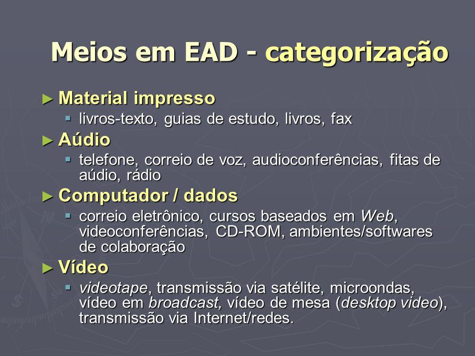 Meios em EAD - categorização Material impresso Material impresso livros-texto, guias de estudo, livros, fax livros-texto, guias de estudo, livros, fax