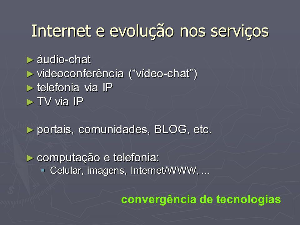 Internet e evolução nos serviços áudio-chat áudio-chat videoconferência (vídeo-chat) videoconferência (vídeo-chat) telefonia via IP telefonia via IP T