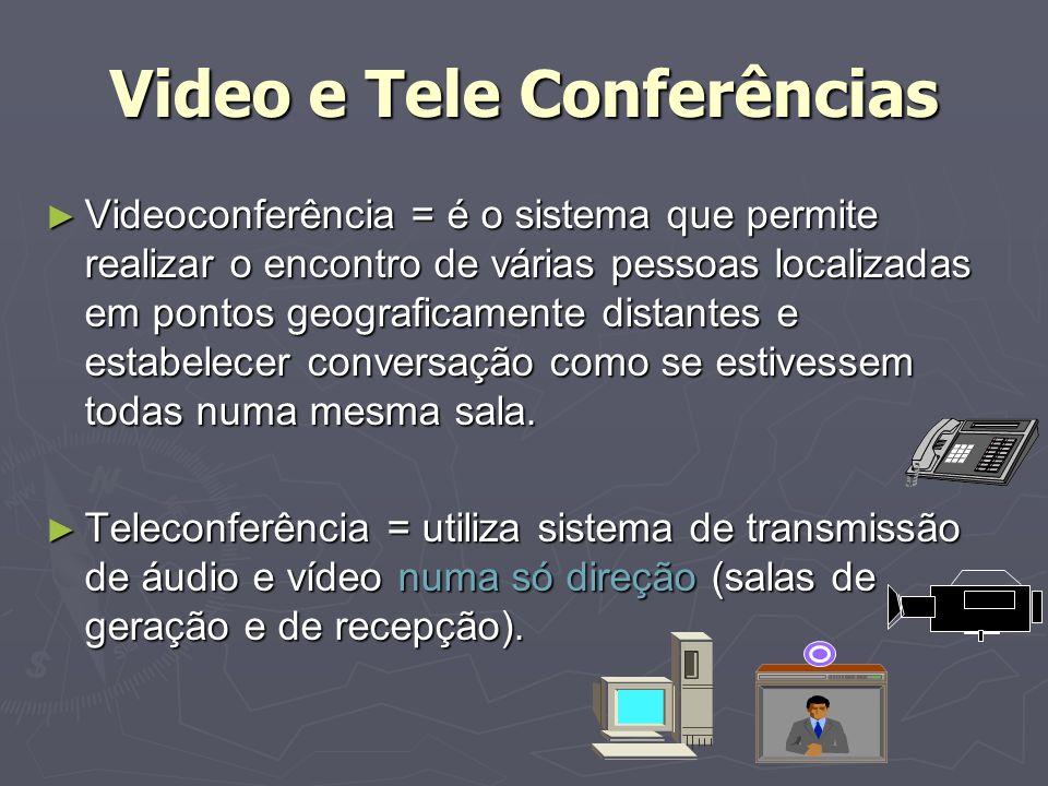 Video e Tele Conferências Videoconferência = é o sistema que permite realizar o encontro de várias pessoas localizadas em pontos geograficamente dista