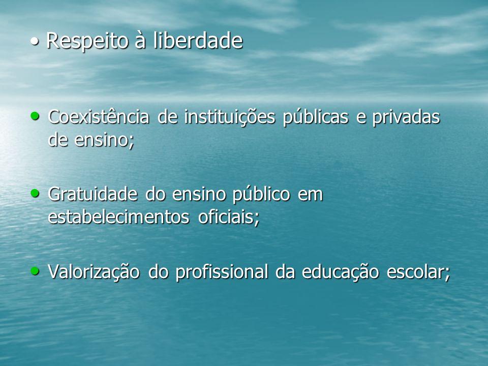 Educação Profissional Educação, ciência e tecnologia Educação, ciência e tecnologia Educação especializada Educação especializada Educação no ambiente de trabalho Educação no ambiente de trabalho Educação continuada Educação continuada