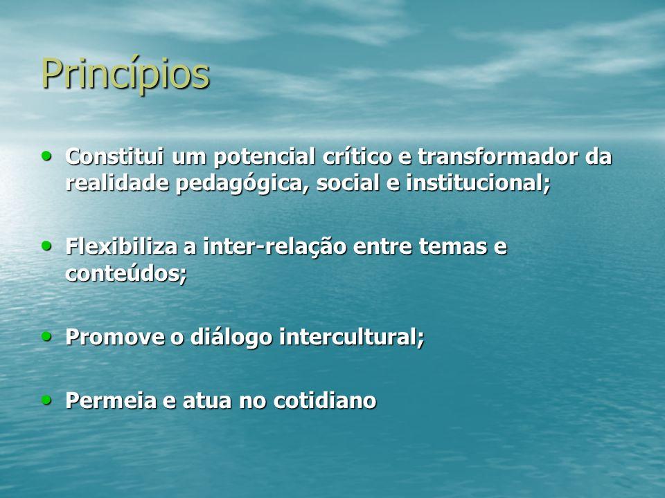Princípios Constitui um potencial crítico e transformador da realidade pedagógica, social e institucional; Constitui um potencial crítico e transforma