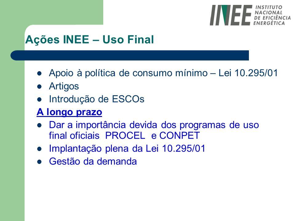 Ações INEE – Uso Final Apoio à política de consumo mínimo – Lei 10.295/01 Artigos Introdução de ESCOs A longo prazo Dar a importância devida dos progr