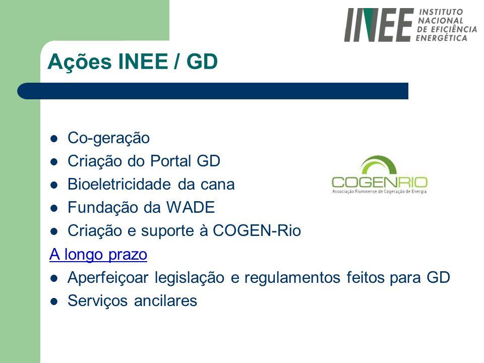 Ações INEE / GD Co-geração Criação do Portal GD Bioeletricidade da cana Fundação da WADE Criação e suporte à COGEN-Rio A longo prazo Aperfeiçoar legis