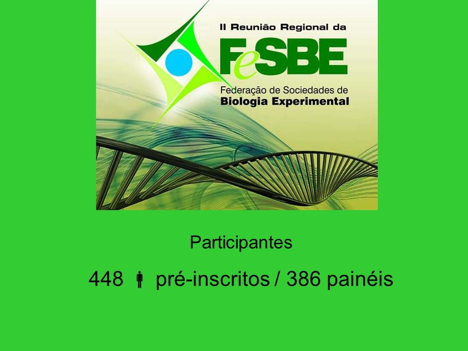 Participantes 448 pré-inscritos / 386 painéis