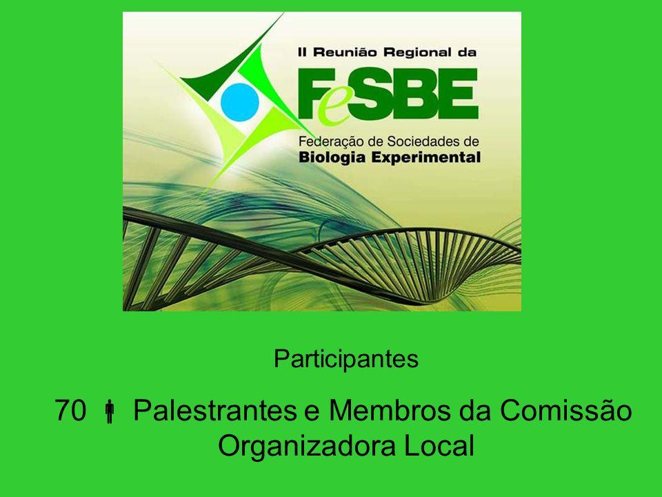 Participantes 70 Palestrantes e Membros da Comissão Organizadora Local