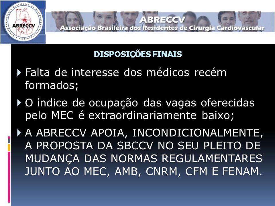 DISPOSIÇÕES FINAIS Falta de interesse dos médicos recém formados; O índice de ocupação das vagas oferecidas pelo MEC é extraordinariamente baixo; A ABRECCV APOIA, INCONDICIONALMENTE, A PROPOSTA DA SBCCV NO SEU PLEITO DE MUDANÇA DAS NORMAS REGULAMENTARES JUNTO AO MEC, AMB, CNRM, CFM E FENAM.