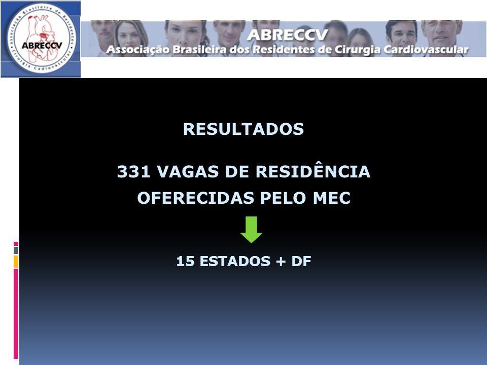 RESULTADOS 331 VAGAS DE RESIDÊNCIA OFERECIDAS PELO MEC 15 ESTADOS + DF