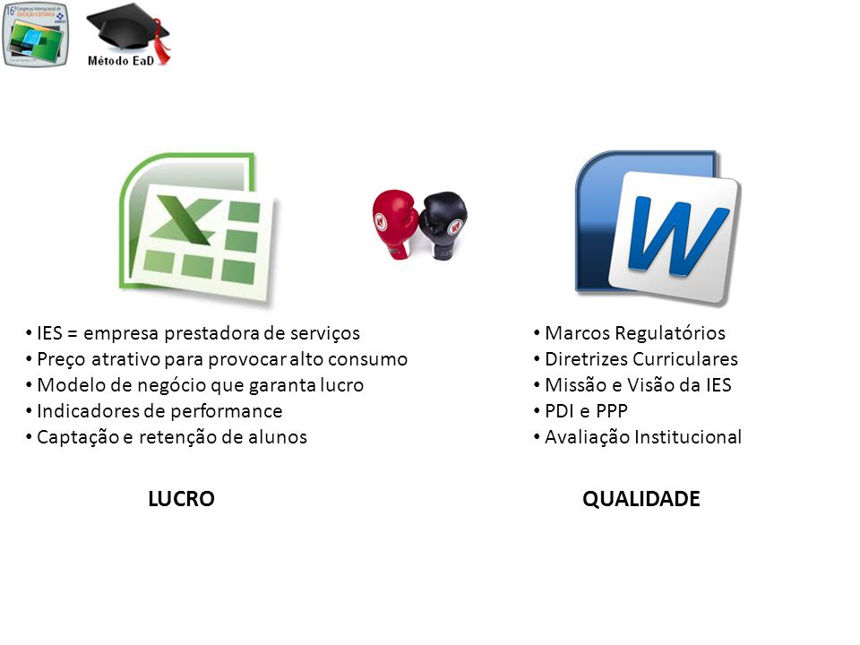 IES = empresa prestadora de serviços Preço atrativo para provocar alto consumo Modelo de negócio que garanta lucro Indicadores de performance Captação