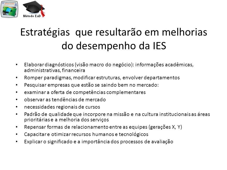 Estratégias que resultarão em melhorias do desempenho da IES Elaborar diagnósticos (visão macro do negócio): informações acadêmicas, administrativas,