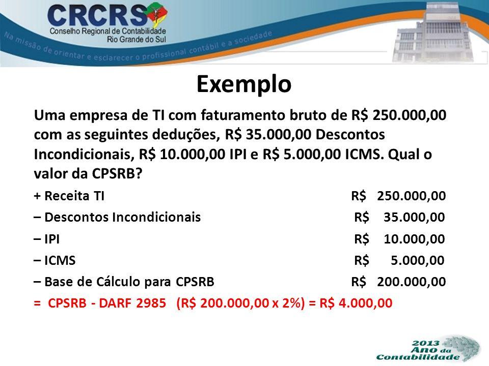 Exemplo Uma empresa de TI com faturamento bruto de R$ 250.000,00 com as seguintes deduções, R$ 35.000,00 Descontos Incondicionais, R$ 10.000,00 IPI e