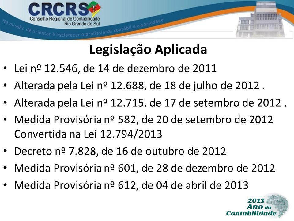 Legislação Aplicada Lei nº 12.546, de 14 de dezembro de 2011 Alterada pela Lei nº 12.688, de 18 de julho de 2012. Alterada pela Lei nº 12.715, de 17 d