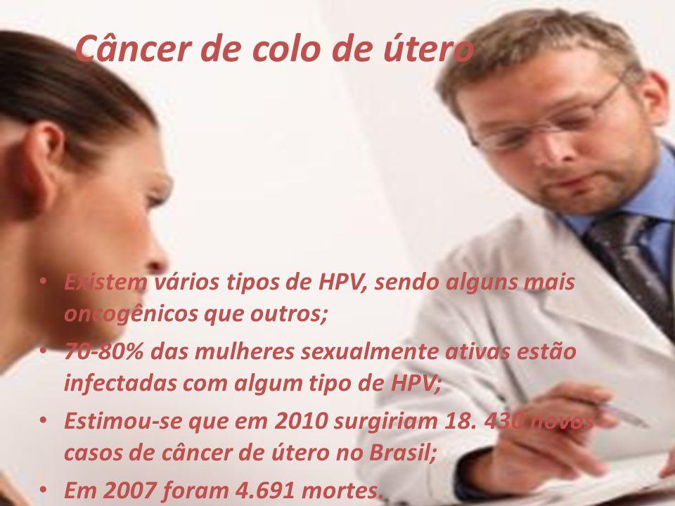 Câncer de colo de útero Existem vários tipos de HPV, sendo alguns mais oncogênicos que outros; 70-80% das mulheres sexualmente ativas estão infectadas com algum tipo de HPV; Estimou-se que em 2010 surgiriam 18.