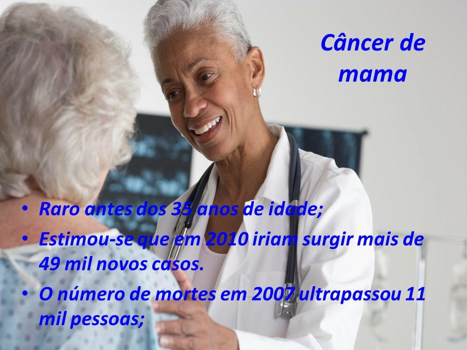 Câncer de mama Raro antes dos 35 anos de idade; Estimou-se que em 2010 iriam surgir mais de 49 mil novos casos.