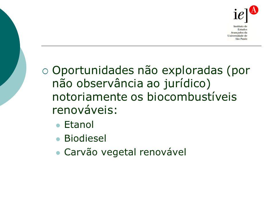 Oportunidades não exploradas (por não observância ao jurídico) notoriamente os biocombustíveis renováveis: Etanol Biodiesel Carvão vegetal renovável