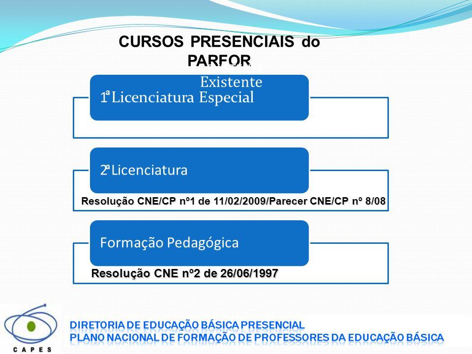 1 Licenciatura Especial2 LicenciaturaFormação Pedagógica ª ª Resolução CNE/CP nº1 de 11/02/2009/Parecer CNE/CP nº 8/08 CURSOS PRESENCIAIS do PARFOR EX