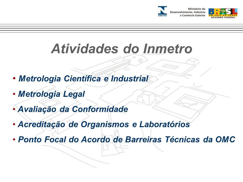Atividades do Inmetro Metrologia Científica e Industrial Metrologia Legal Avaliação da Conformidade Acreditação de Organismos e Laboratórios Ponto Foc