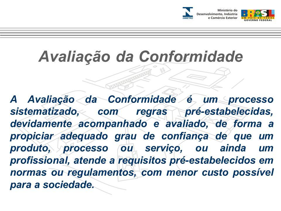 Avaliação da Conformidade A Avaliação da Conformidade é um processo sistematizado, com regras pré-estabelecidas, devidamente acompanhado e avaliado, d