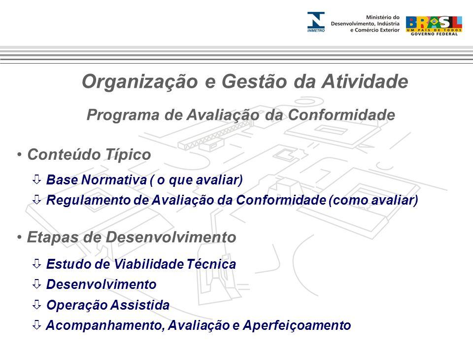 Conteúdo Típico Organização e Gestão da Atividade Programa de Avaliação da Conformidade Base Normativa ( o que avaliar) Regulamento de Avaliação da Co