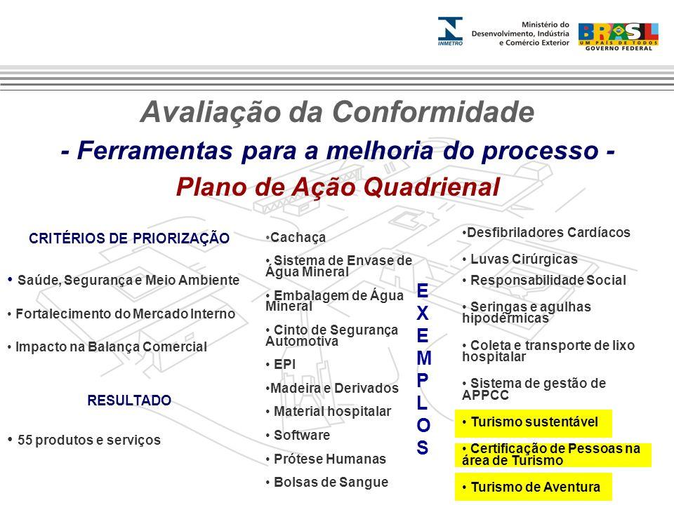 Avaliação da Conformidade - Ferramentas para a melhoria do processo - Plano de Ação Quadrienal CRITÉRIOS DE PRIORIZAÇÃO Saúde, Segurança e Meio Ambien