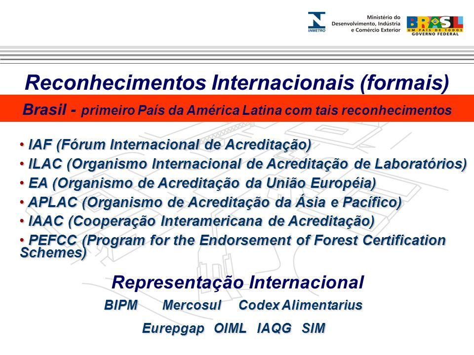 Reconhecimentos Internacionais (formais) Brasil - primeiro País da América Latina com tais reconhecimentos IAF (Fórum Internacional de Acreditação) IA