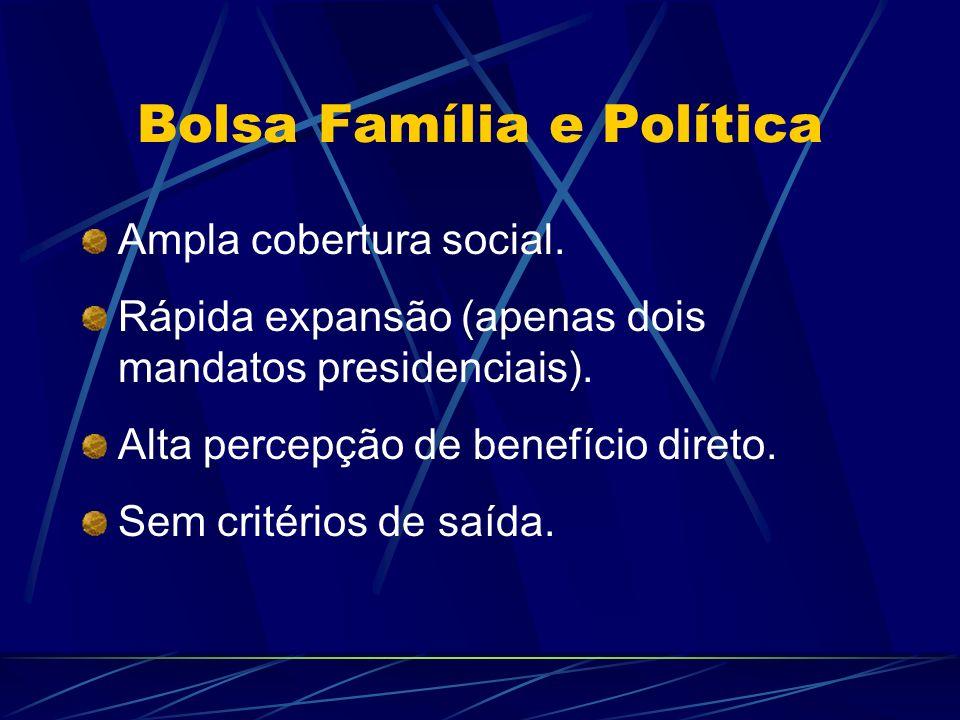 Bolsa Família e Política Ampla cobertura social. Rápida expansão (apenas dois mandatos presidenciais). Alta percepção de benefício direto. Sem critéri