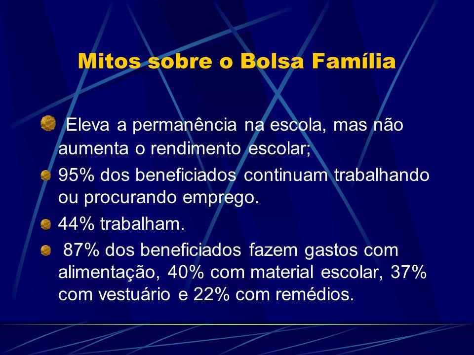 Mitos sobre o Bolsa Família Eleva a permanência na escola, mas não aumenta o rendimento escolar; 95% dos beneficiados continuam trabalhando ou procura