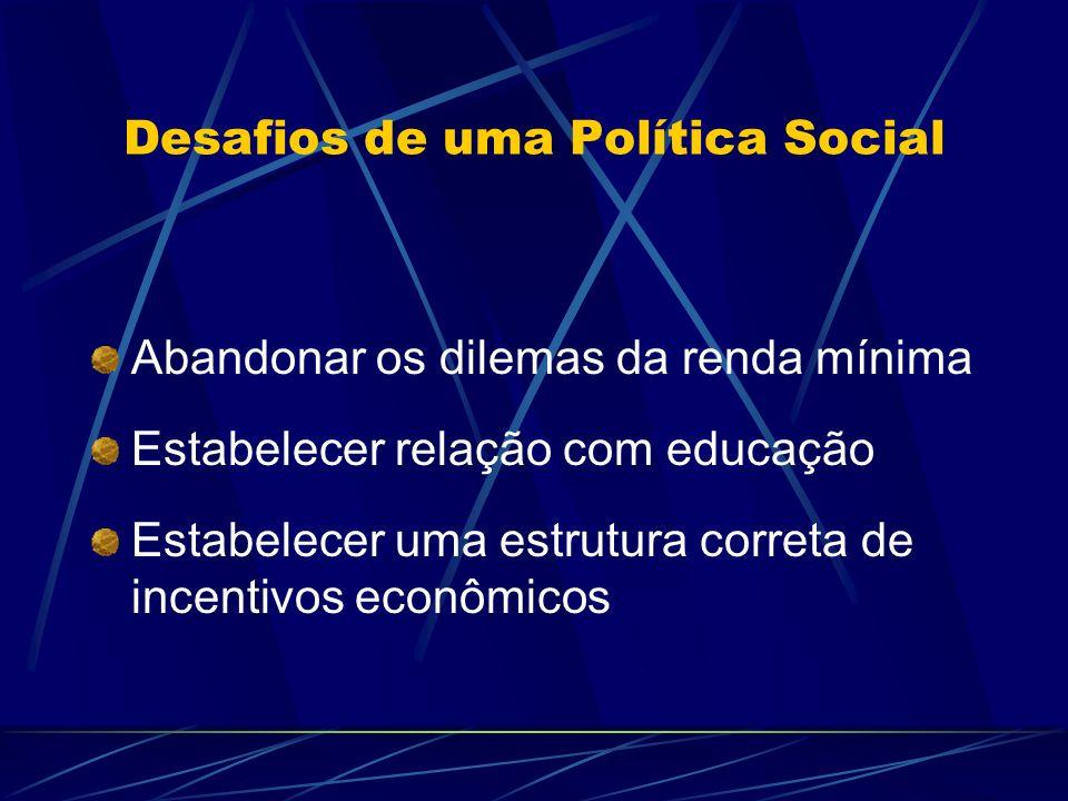 Desafios de uma Política Social Abandonar os dilemas da renda mínima Estabelecer relação com educação Estabelecer uma estrutura correta de incentivos